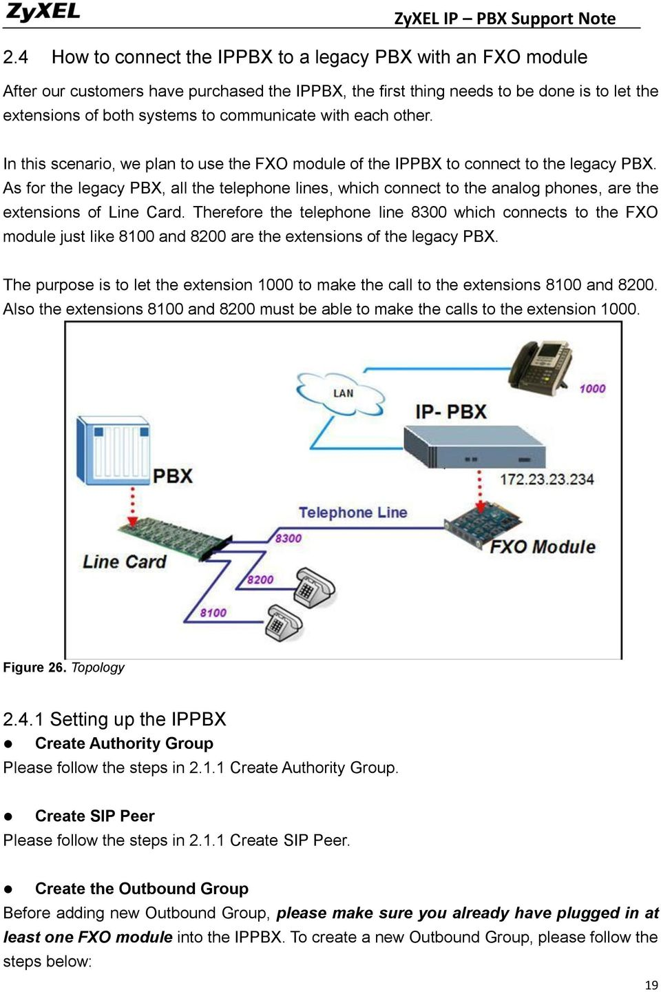 As for the legacy PBX, all the telephone lines, which connect to the analog phones, are the extensions of Line Card.