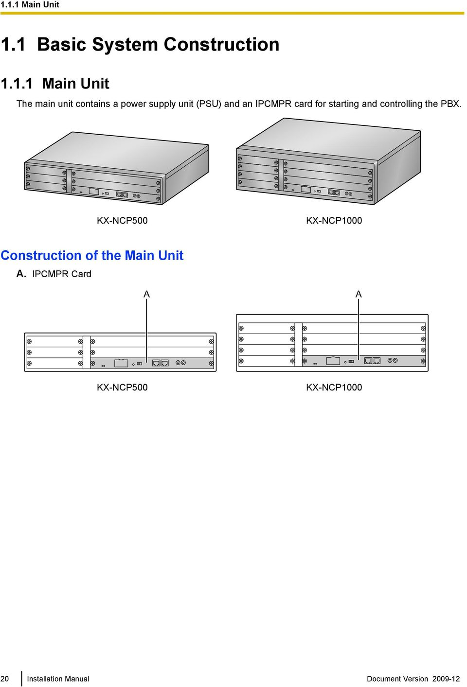 controlling the PBX. KX-NCP500 KX-NCP1000 Construction of the Main Unit A.