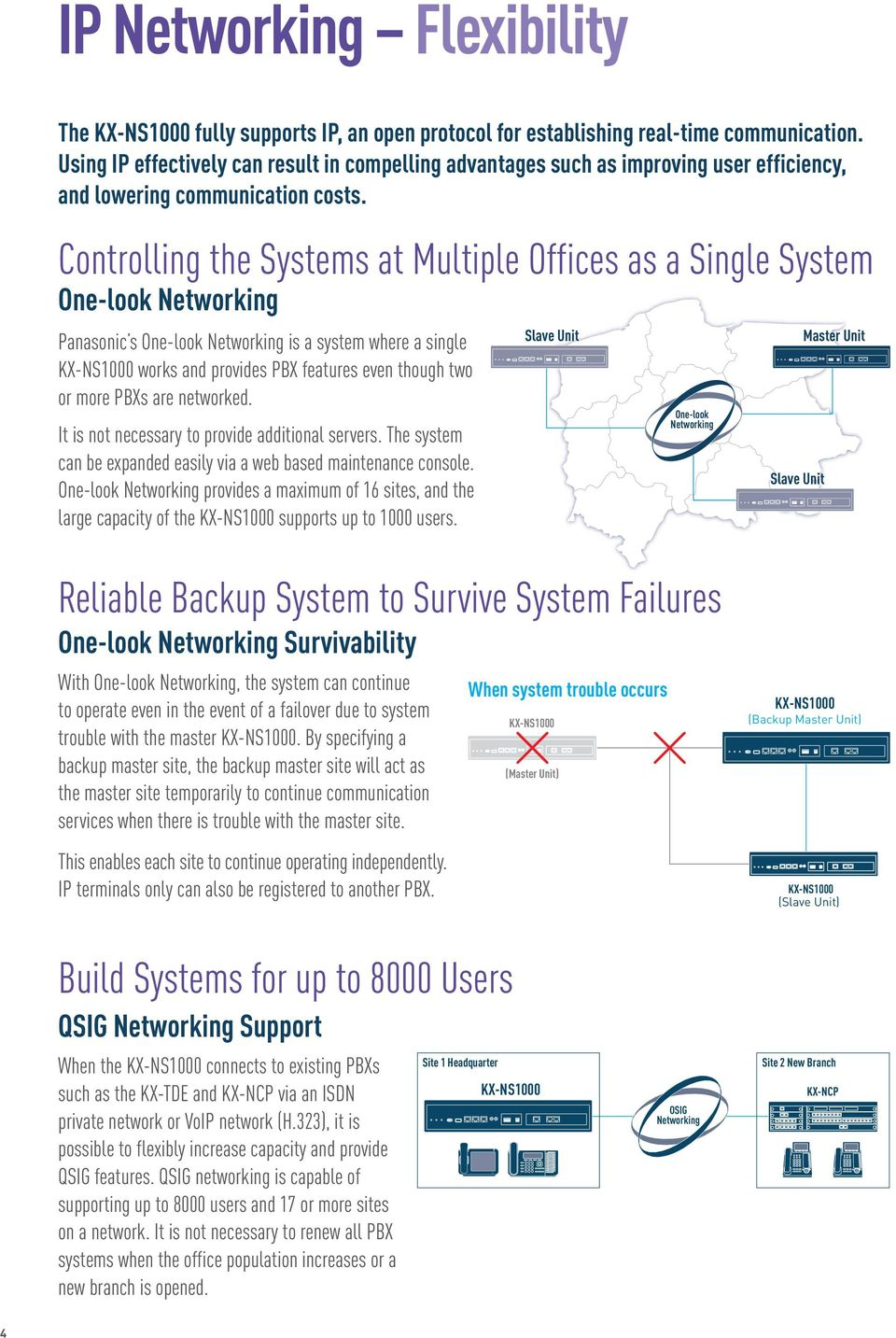 Controlling the Systems at Multiple Offices as a Single System One-look Networking Panasonic s One-look Networking is a system where a single works and provides PBX features even though two or more