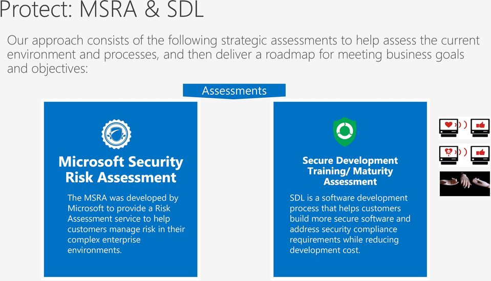 Assessment service to help customers manage risk in their complex enterprise environments.