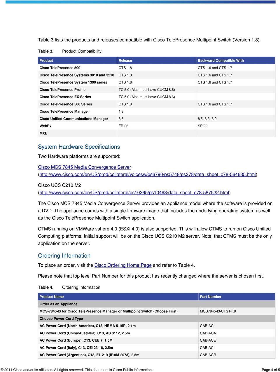 8 CTS 1.6 and CTS 1.7 Cisco TelePresence Profile TC 5.0 (Also must have CUCM 8.6) Cisco TelePresence EX Series TC 5.0 (Also must have CUCM 8.6) Cisco TelePresence 500 Series CTS 1.8 CTS 1.6 and CTS 1.7 Cisco TelePresence Manager 1.