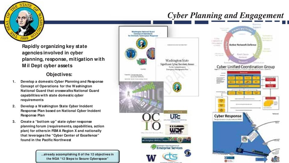 Develop a Washington State Cyber Incident Response Plan based on National Cyber Incident Response Plan 3.