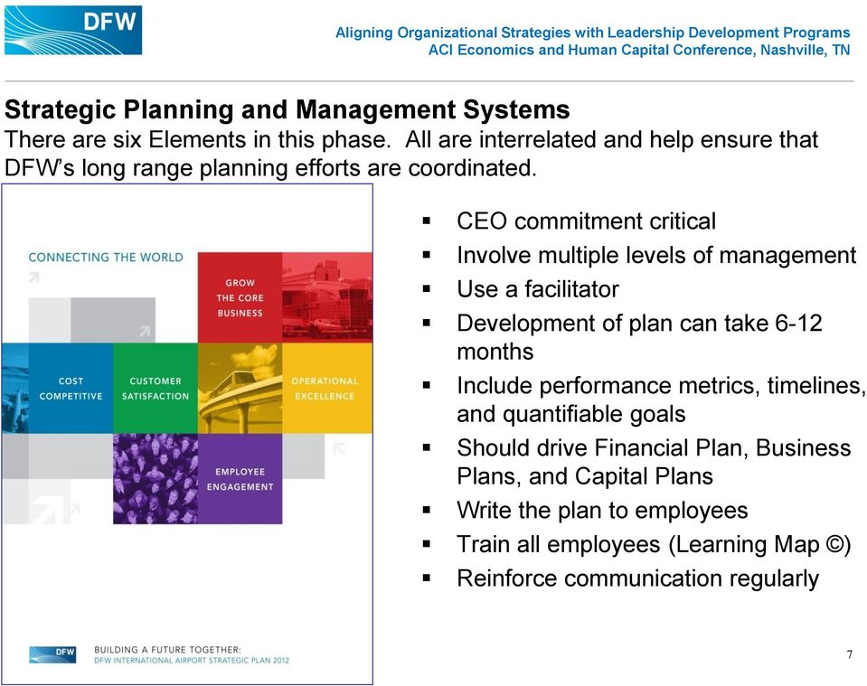 Strategic Planning and Management System Strategic Plan Financial Plan Airport Master Plan Enterprise Risk Management 3-5 Yr Business Unit Plans Capital Plan CEO