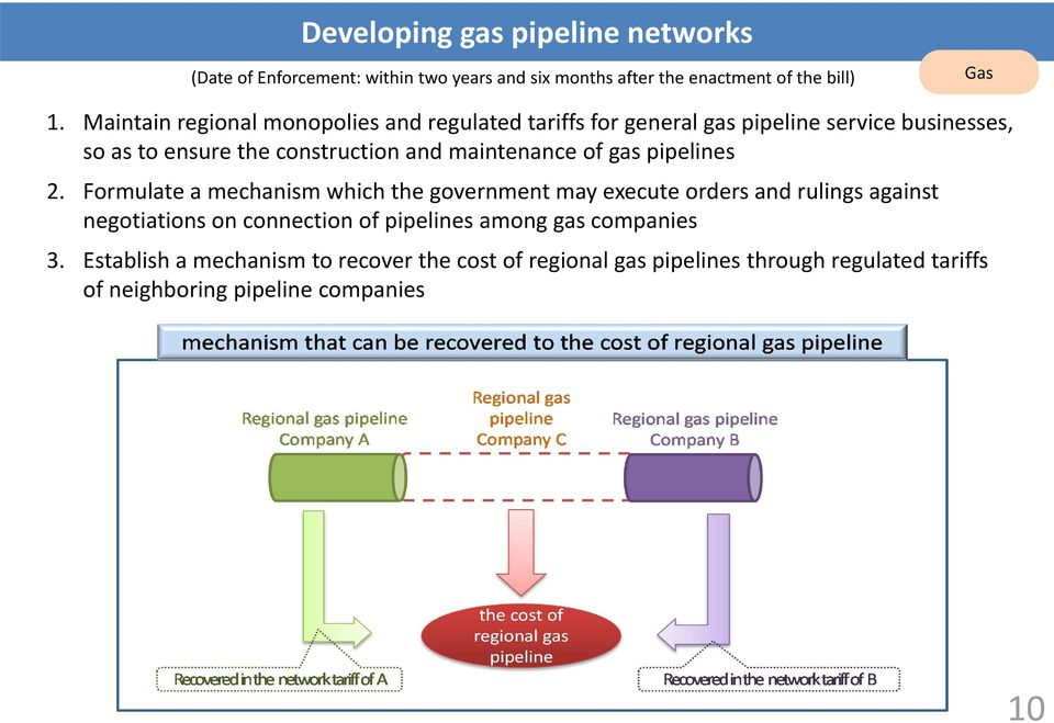 maintenance of gas pipelines 2.