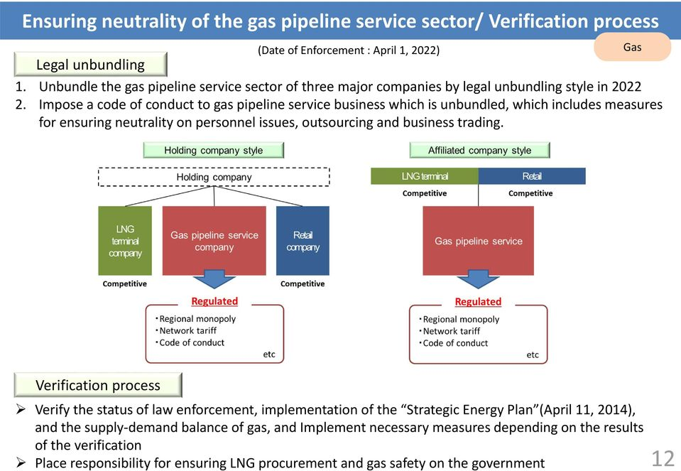 Impose a code of conduct to gas pipeline service business which is unbundled, which includes measures for ensuring neutrality on personnel issues, outsourcing and business trading.