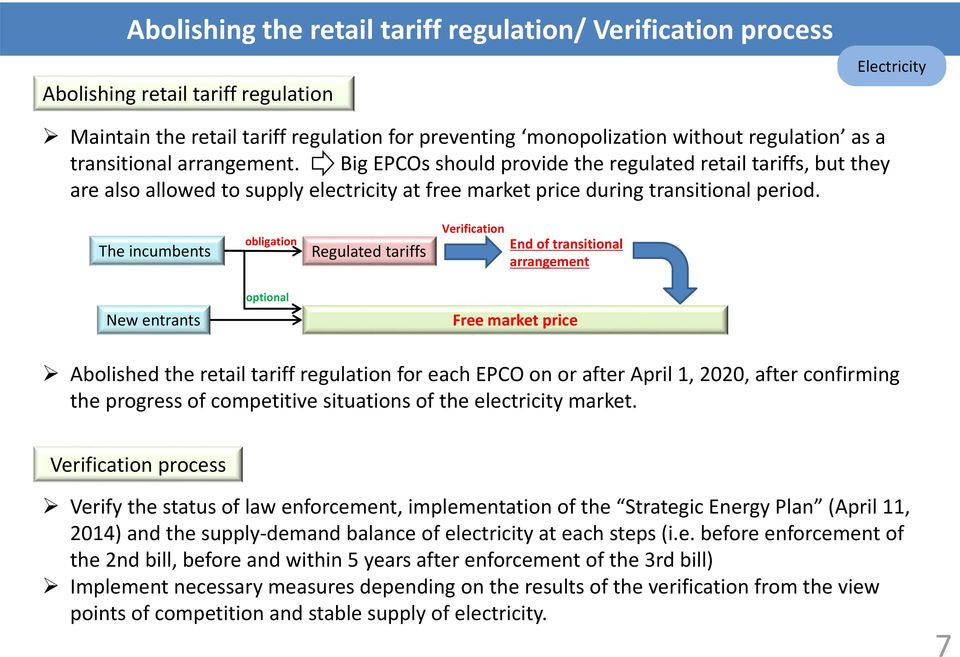 The incumbents obligation Regulated tariffs Verification End of transitional arrangement optional New entrants Free market price Abolished the retail tariff regulation for each EPCO on or after April