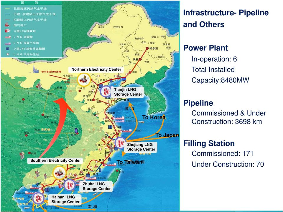 Construction: 3698 km Southern Electricity Center Zhejiang LNG Storage Center To Taiwan To Japan