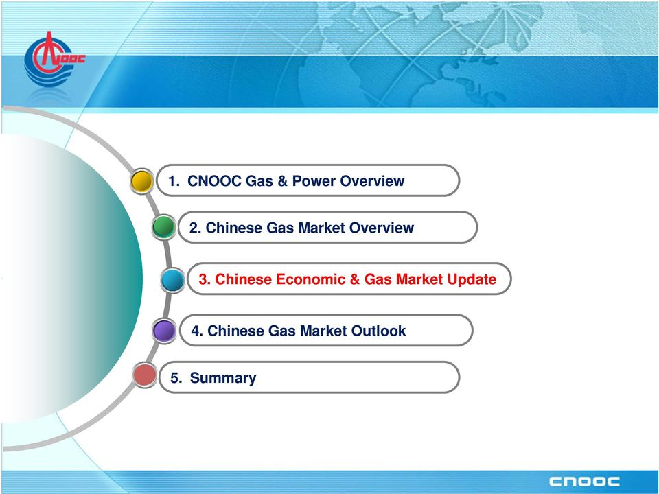 Chinese Economic & Gas Market