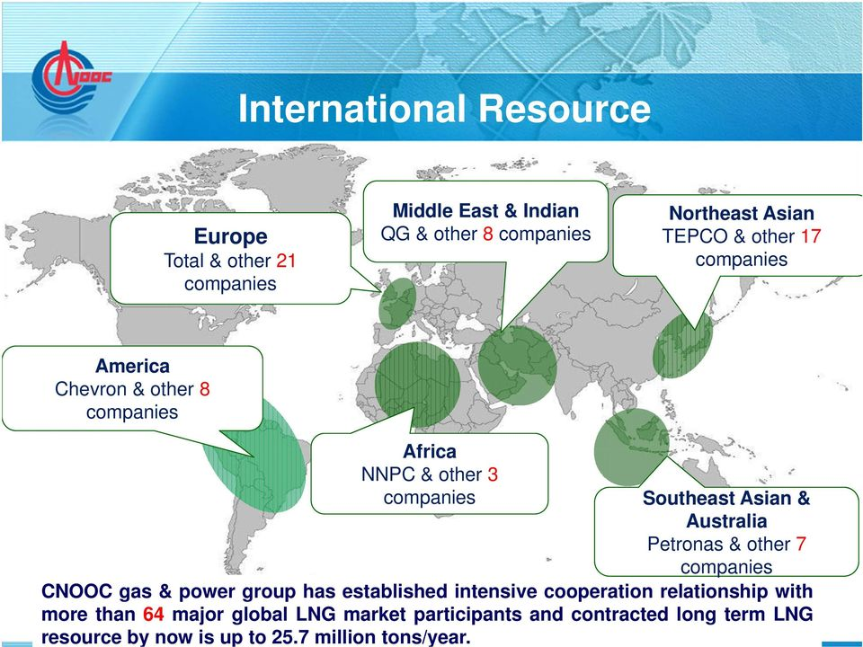 Australia Petronas & other 7 companies CNOOC gas & power group has established intensive cooperation relationship with