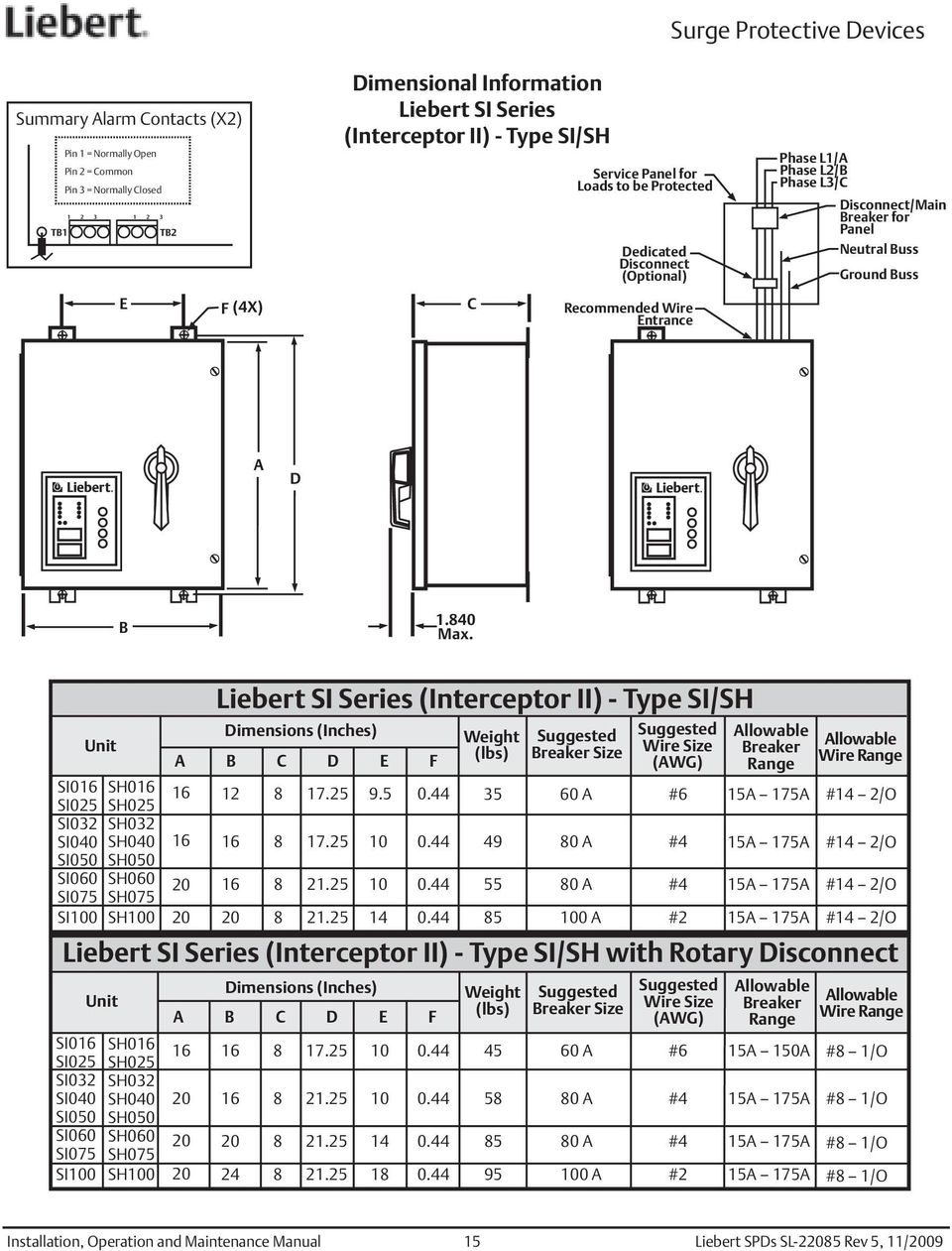 Unit SI016 SI025 SI032 SI040 SI050 SI060 SI075 SI100 Liebert SI Series (Interceptor II) - Type SI/SH Dimensions (Inches) D E F 16 12 8 17.25 9.5 0.
