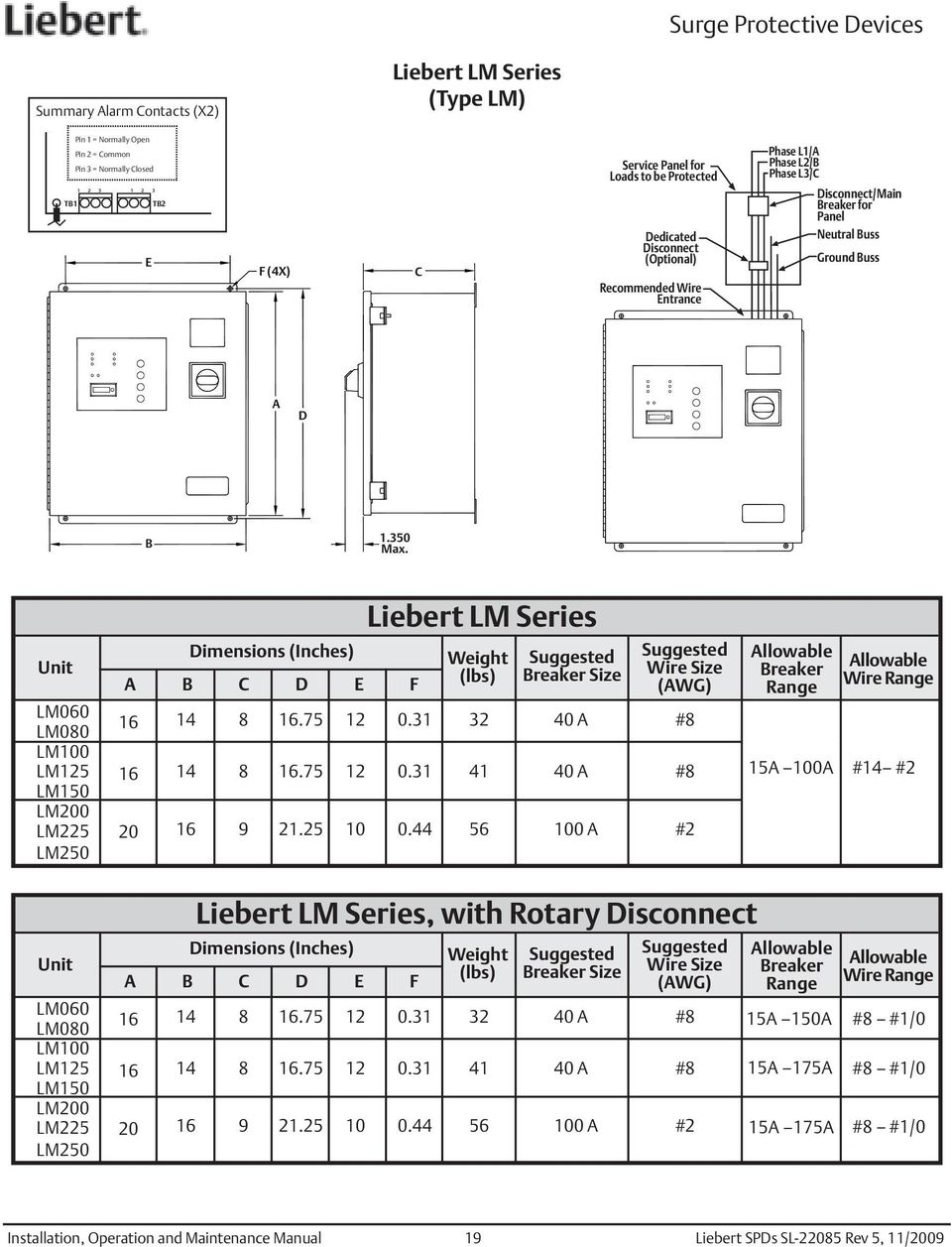 Liebert LM Series Unit LM060 LM080 LM100 LM125 LM150 LM200 LM225 LM250 Dimensions (Inches) D E F 16 16 20 14 14 16 8 8 9 16.75 16.75 21.25 12 12 10 0.31 0.
