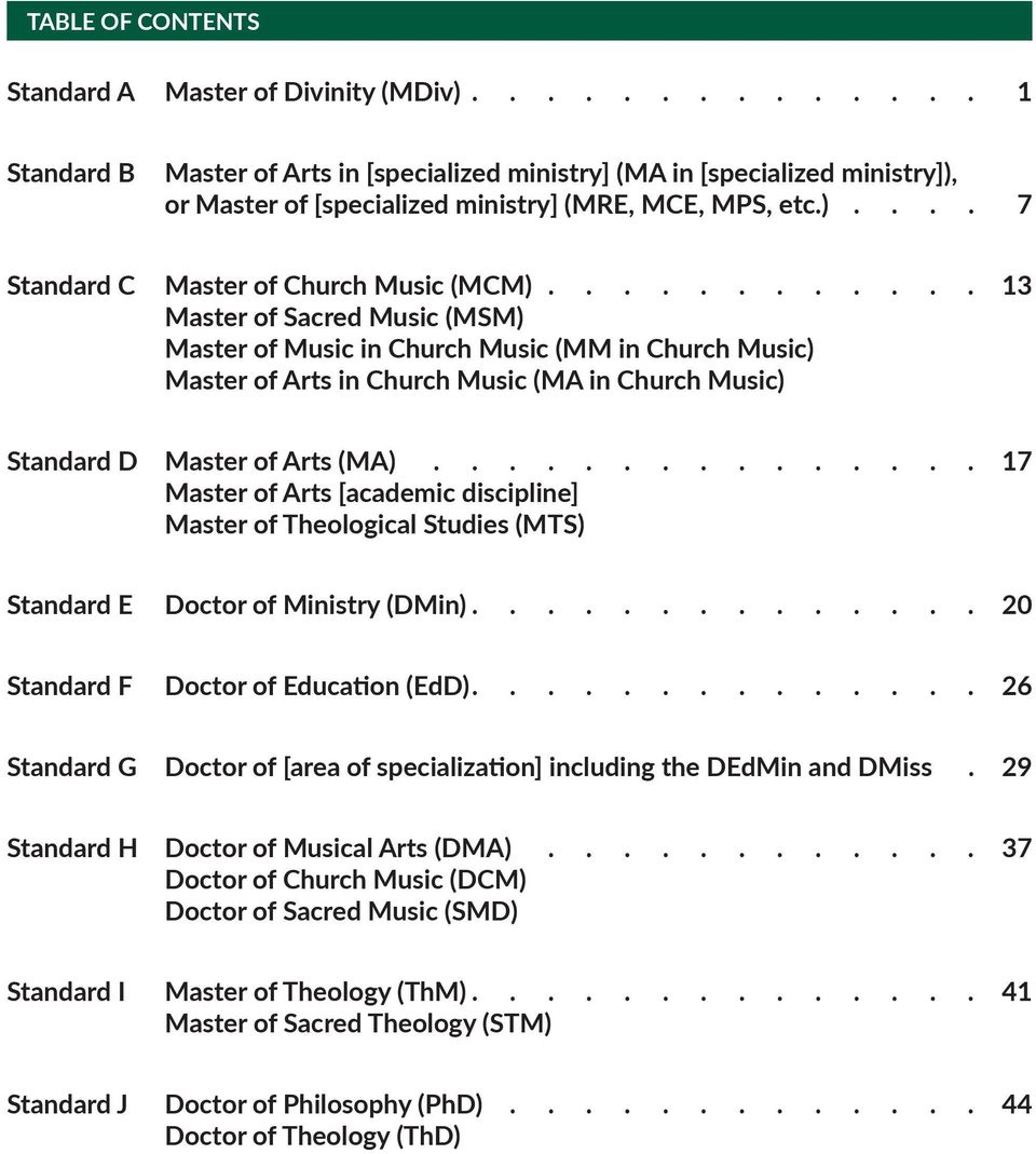 of Arts (MA) 17 Master of Arts [academic discipline] Master of Theological Studies (MTS) Standard E Doctor of Ministry (DMin) 20 Standard F Doctor of Education (EdD) 26 Standard G Doctor of [area of