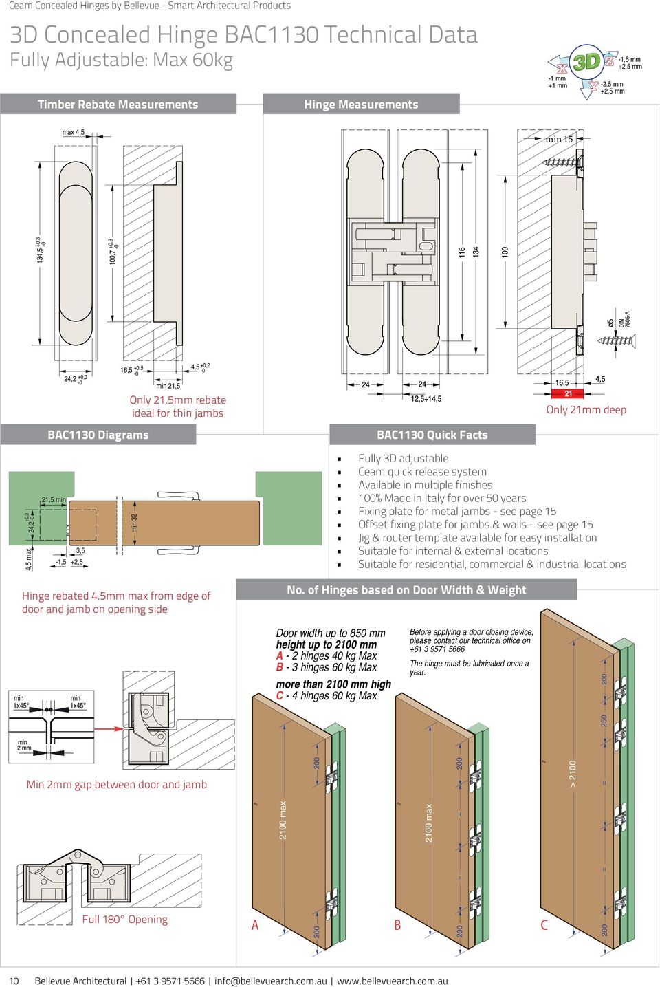5mm 4,5 4,5 +,5 max from edge of - door and jamb on -opening side min 21,5 3,5-1,5 +2,5 min 32 21 max 134,5 +,3-1,7 +,3 - in 2 24,2 +,3-16,5 +,5-113 Diagrams min 21,5 4,5 +,2 - Only 21.