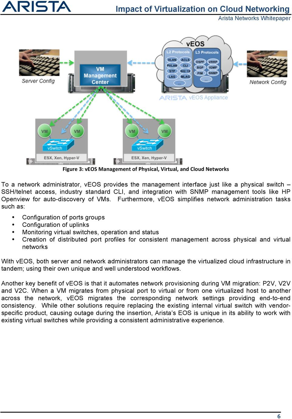Furthermore, veos simplifies network administration tasks such as: Configuration of ports groups Configuration of uplinks Monitoring virtual switches, operation and status Creation of distributed
