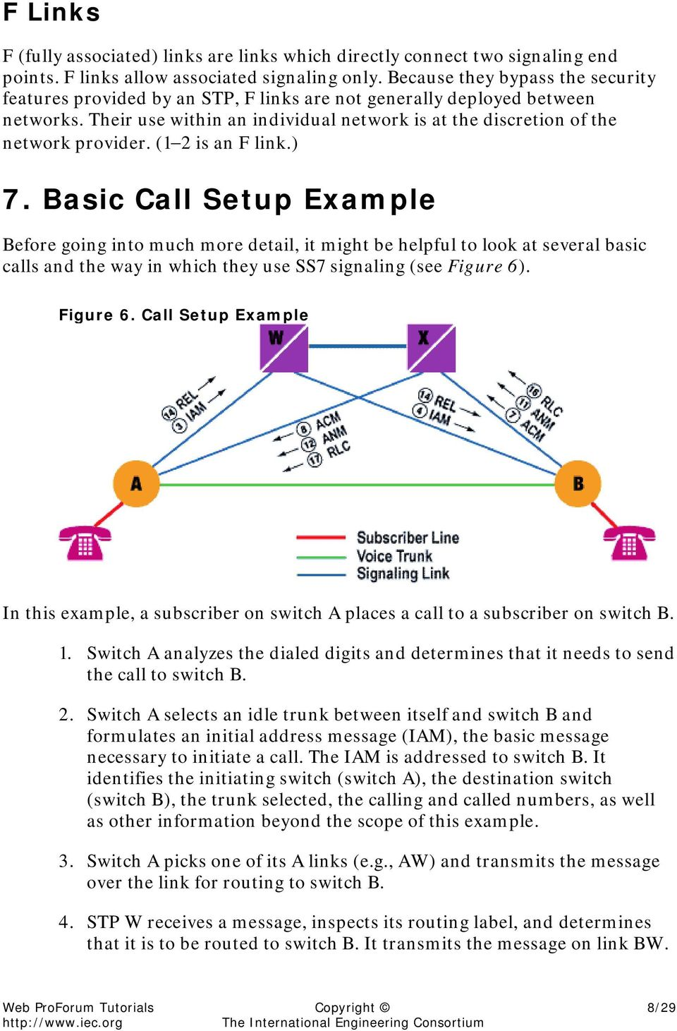 (1 2 is an F link.) 7. Basic Call Setup Example Before going into much more detail, it might be helpful to look at several basic calls and the way in which they use SS7 signaling (see Figure 6).