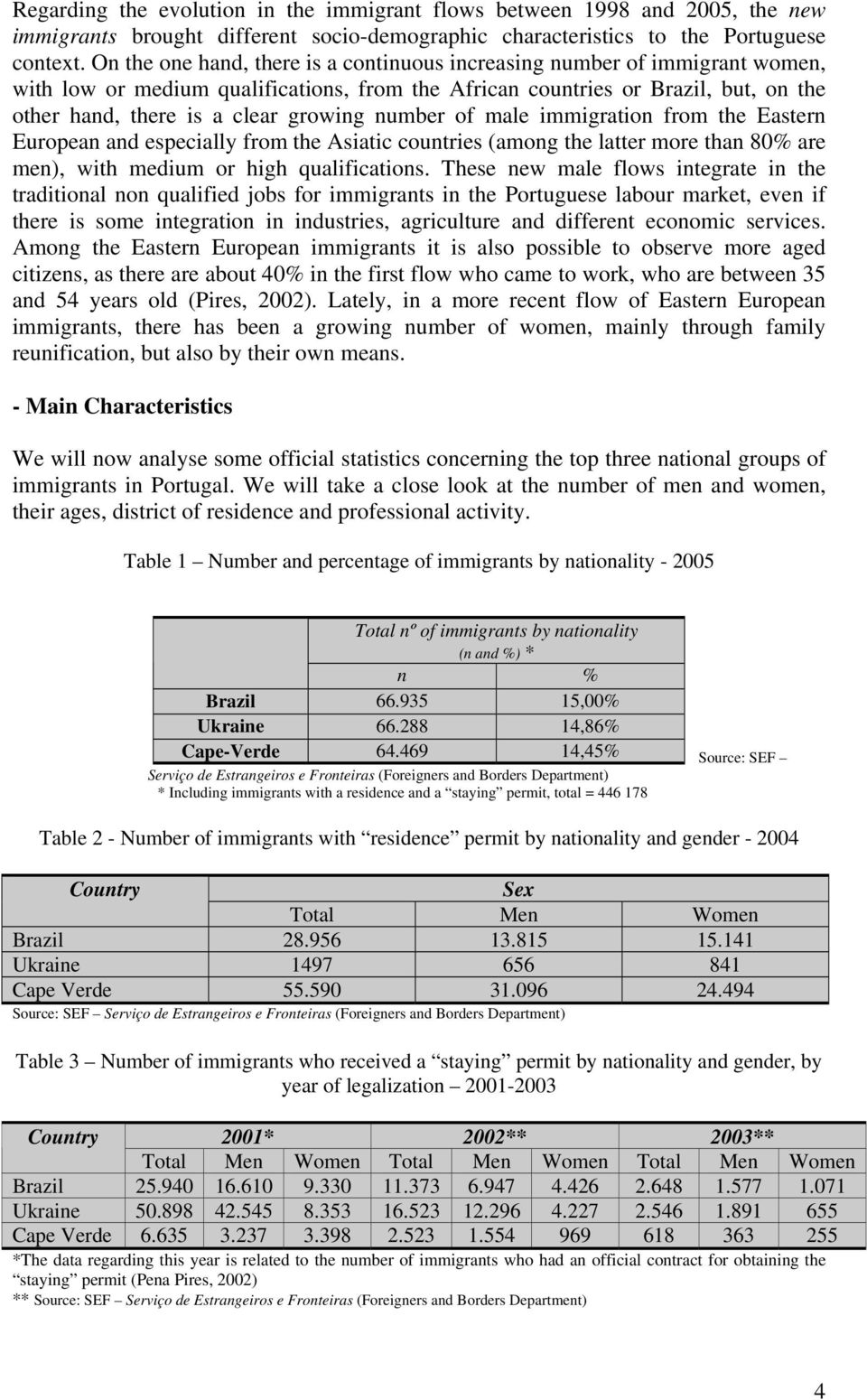 number of male immigration from the Eastern European and especially from the Asiatic countries (among the latter more than 80% are men), with medium or high qualifications.