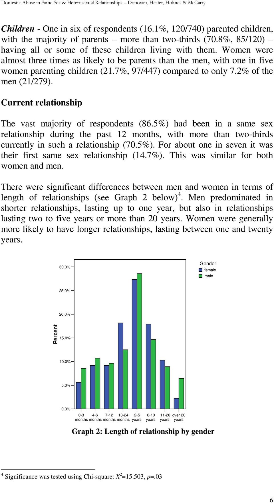 Current relationship The vast majority of respondents (86.5%) had been in a same sex relationship during the past 12 months, with more than two-thirds currently in such a relationship (70.5%). For about one in seven it was their first same sex relationship (14.
