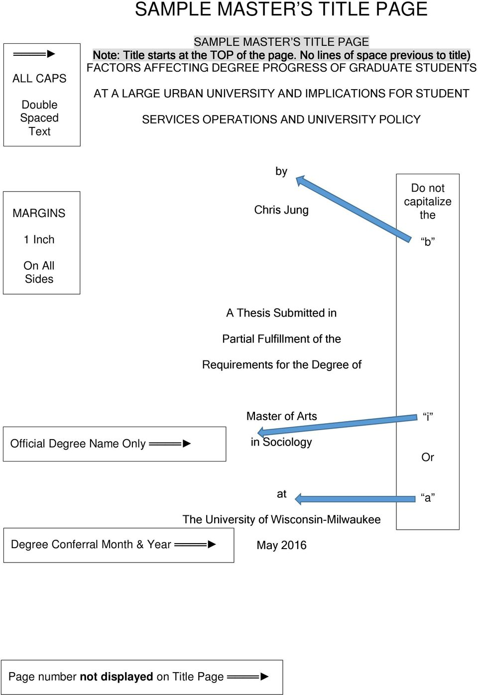 OPERATIONS AND UNIVERSITY POLICY MARGINS 1 Inch On All Sides by Chris Jung Do not capitalize the b A Thesis Submitted in Partial Fulfillment of the Requirements