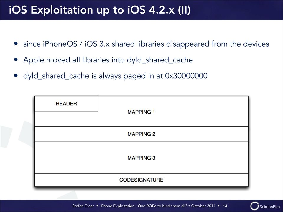 x shared libraries disappeared from the devices