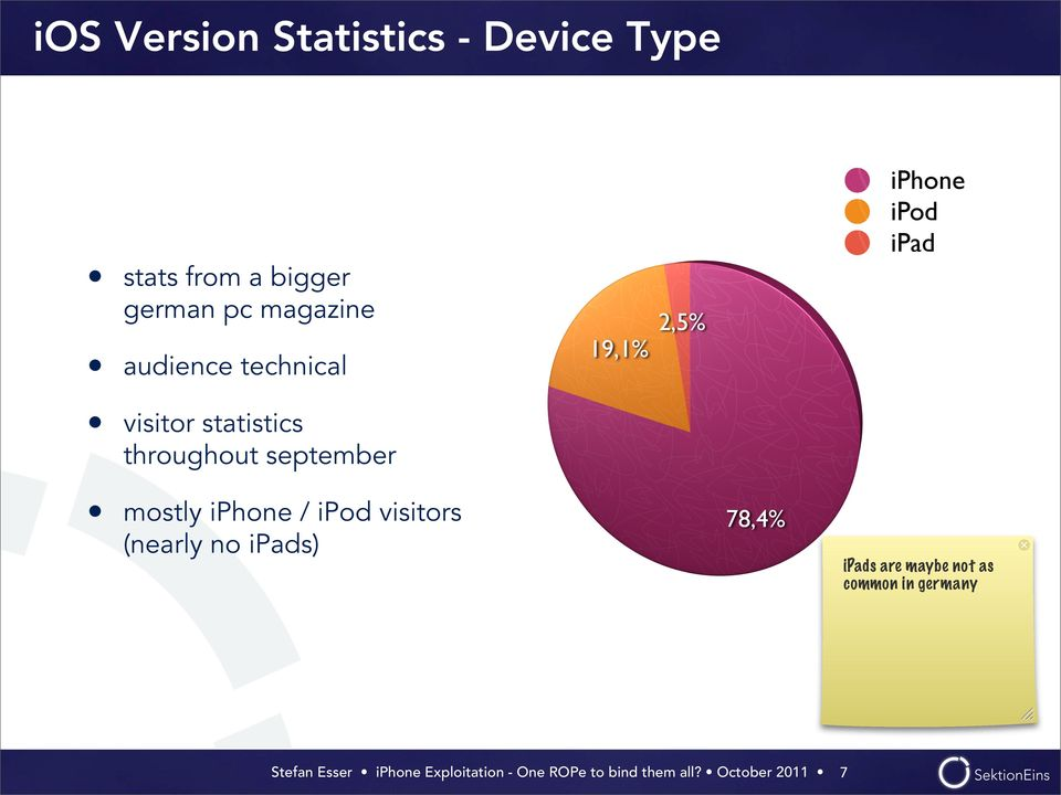 visitor statistics throughout september mostly iphone / ipod