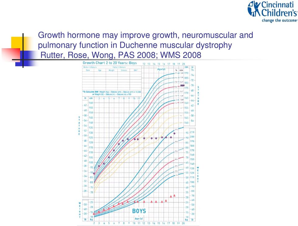 function in Duchenne muscular