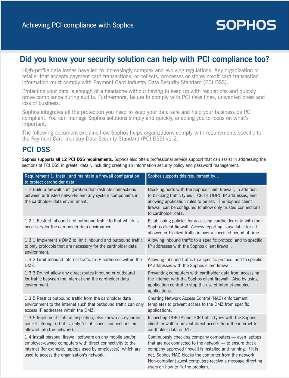 (PCI DSS). Protecting your data is enough of a headache without having to keep up with regulations and quickly prove compliance during audits.