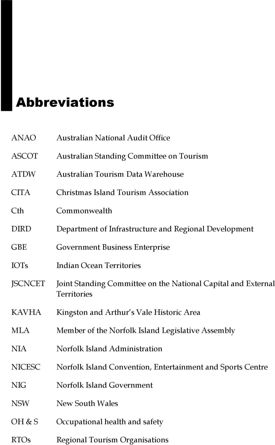 Territories Joint Standing Committee on the National Capital and External Territories Kingston and Arthur s Vale Historic Area Member of the Norfolk Island Legislative Assembly