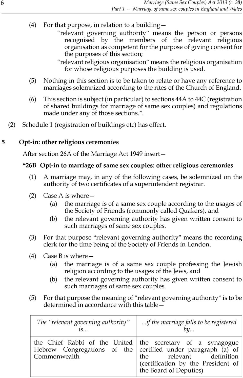 relevant religious organisation as competent for the purpose of giving consent for the purposes of this section; relevant religious organisation means the religious organisation for whose religious
