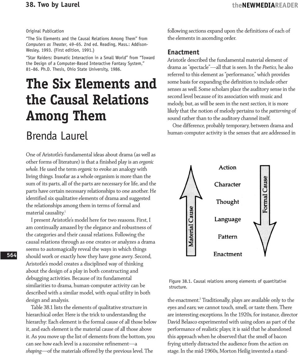 The Six Elements and the Causal Relations Among Them Brenda Laurel following sections expand upon the definitions of each of the elements in ascending order.