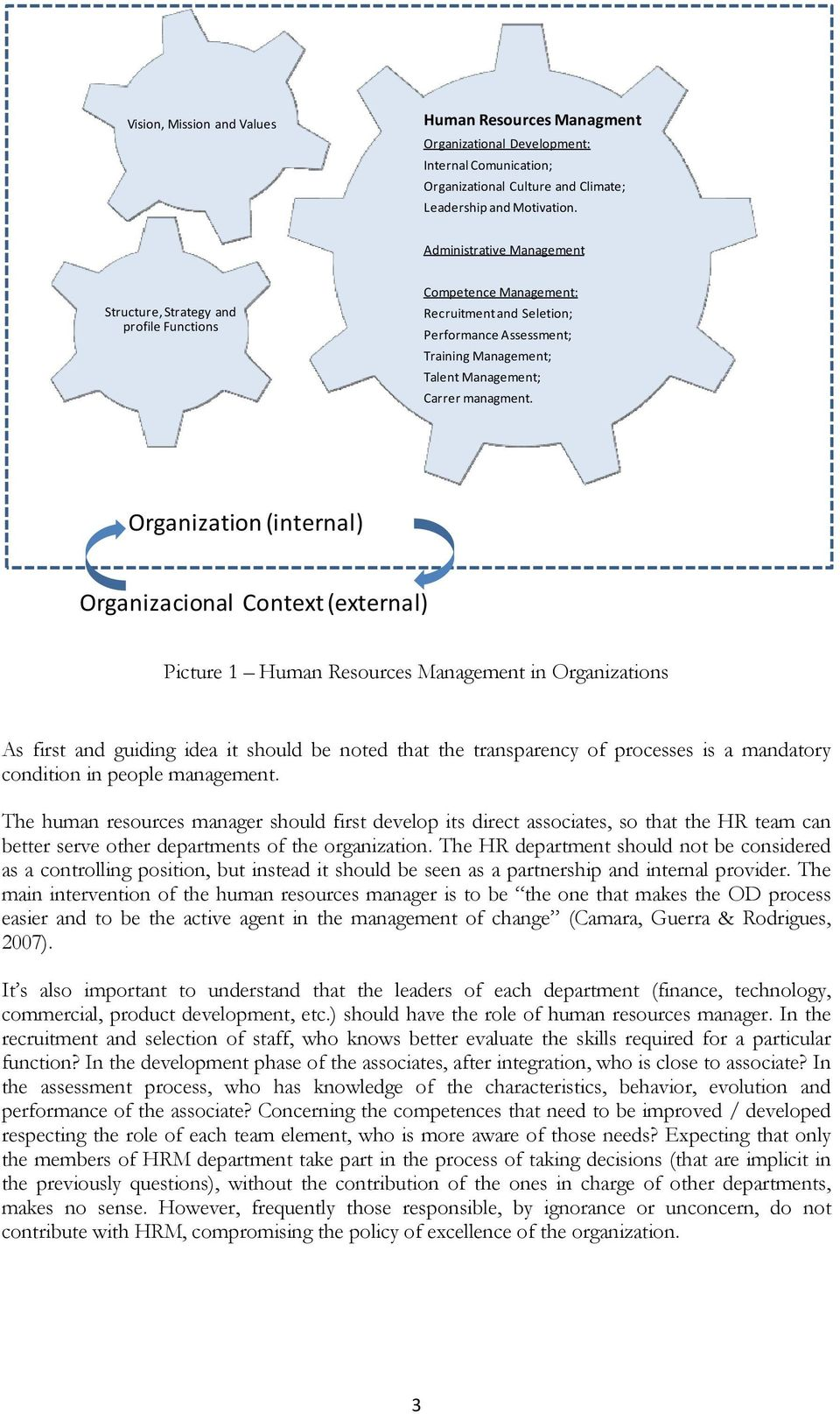 Organization (internal) Organizacional Context(external) Picture 1 Human Resources Management in Organizations As first and guiding idea it should be noted that the transparency of processes is a