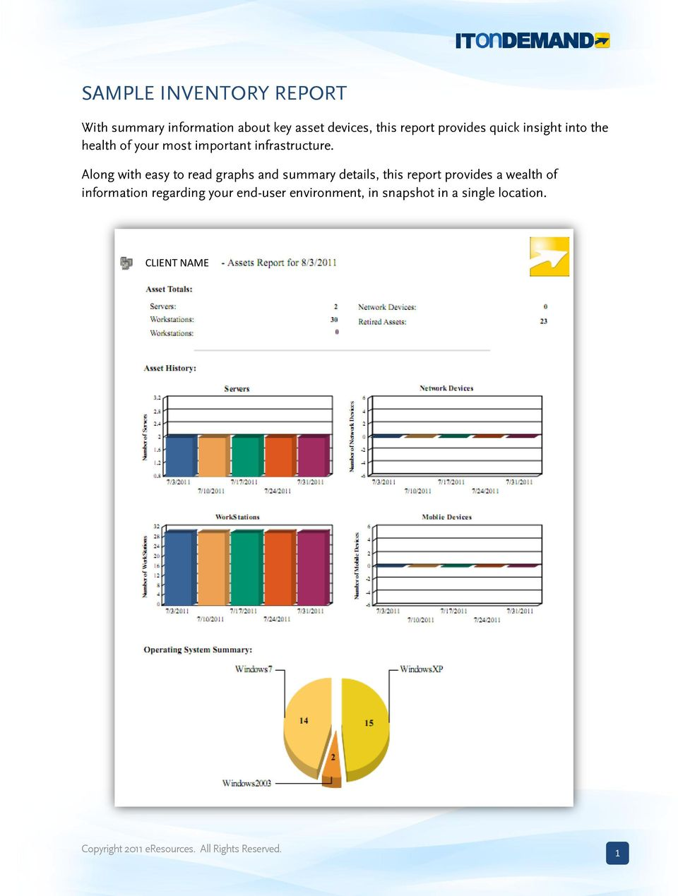 Along with easy to read graphs and summary details, this report provides a wealth of information