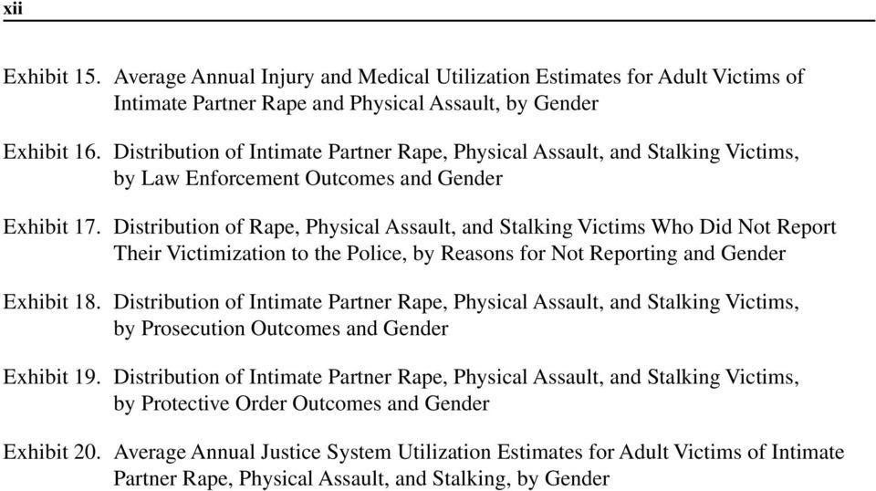 Distribution of Rape, Physical Assault, and Stalking Victims Who Did Not Report Their Victimization to the Police, by Reasons for Not Reporting and Gender Exhibit 18.