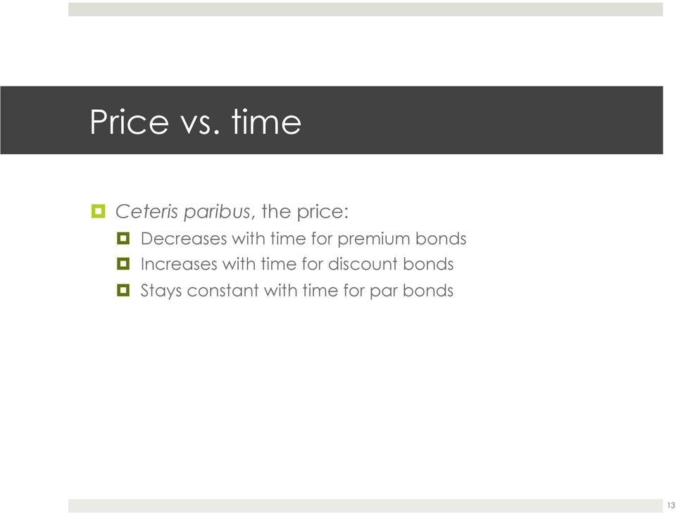 Decreases with time for premium bonds