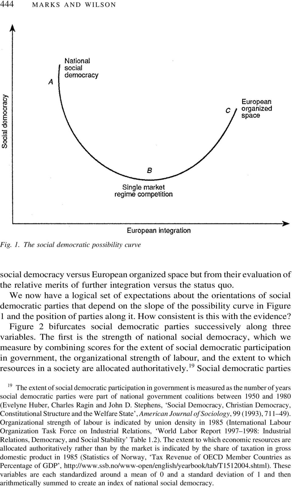 We now have a logical set of expectations about the orientations of social democratic parties that depend on the slope of the possibility curve in Figure 1 and the position of parties along it.