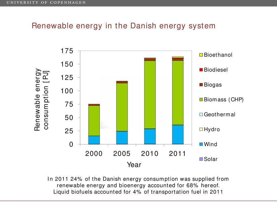 Wind Solar In 2011 24% of the Danish energy consumption was supplied from renewable energy and