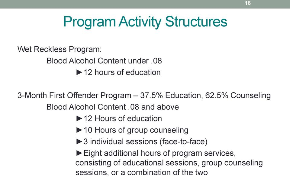 5% Counseling Blood Alcohol Content.