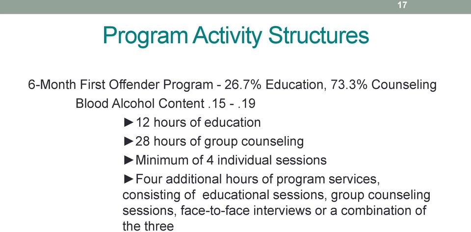 19 12 hours of education 28 hours of group counseling Minimum of 4 individual sessions Four