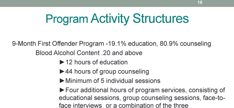 20 and above 12 hours of education 44 hours of group counseling Minimum of 5 individual