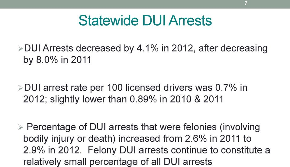 89% in 2010 & 2011 Percentage of DUI arrests that were felonies (involving bodily injury or death)