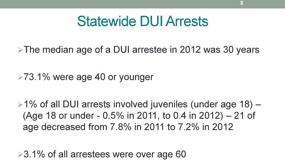 1% were age 40 or younger 1% of all DUI arrests involved juveniles (under