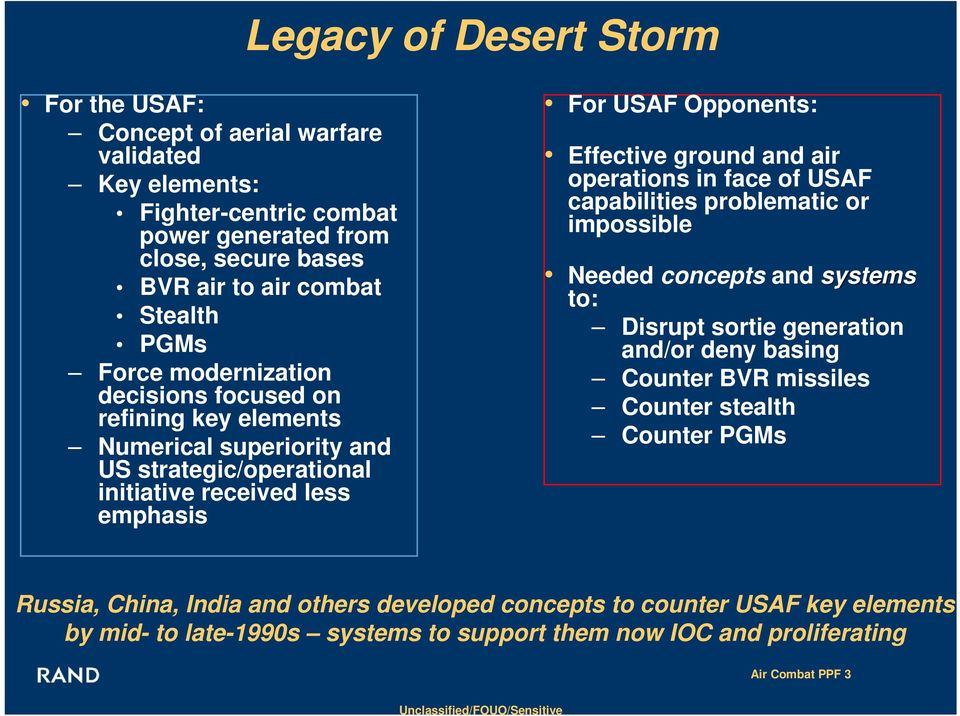 ground and air operations in face of USAF capabilities problematic or impossible Needed concepts and systems to: Disrupt sortie generation and/or deny basing Counter BVR missiles