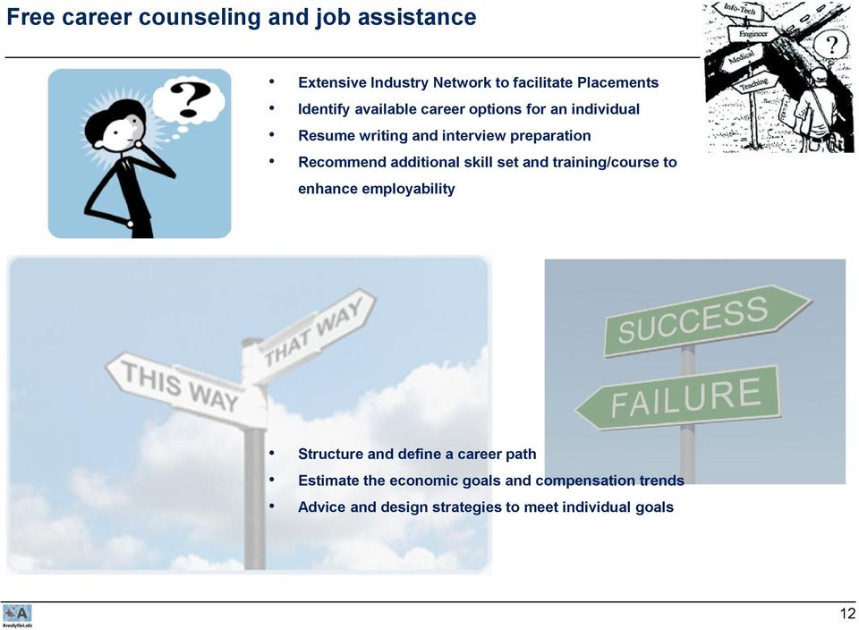 Recommend additional skill set and training/course to enhance employability Structure and define a