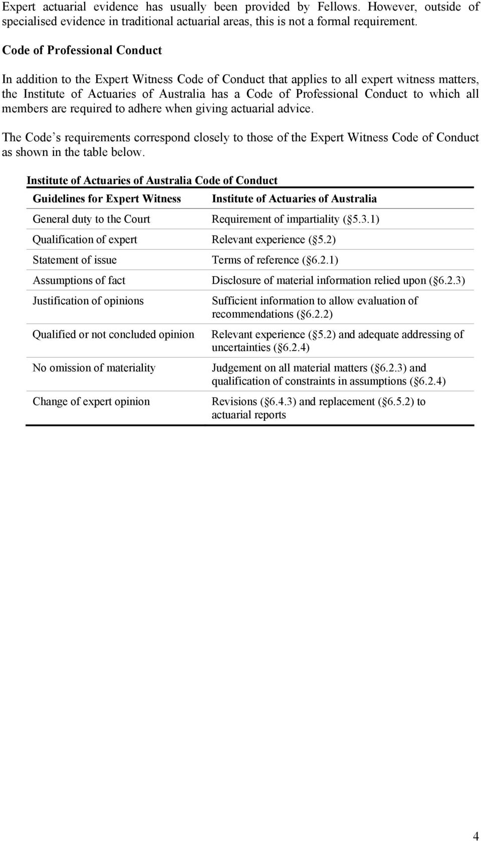 to which all members are required to adhere when giving actuarial advice. The Code s requirements correspond closely to those of the Expert Witness Code of Conduct as shown in the table below.