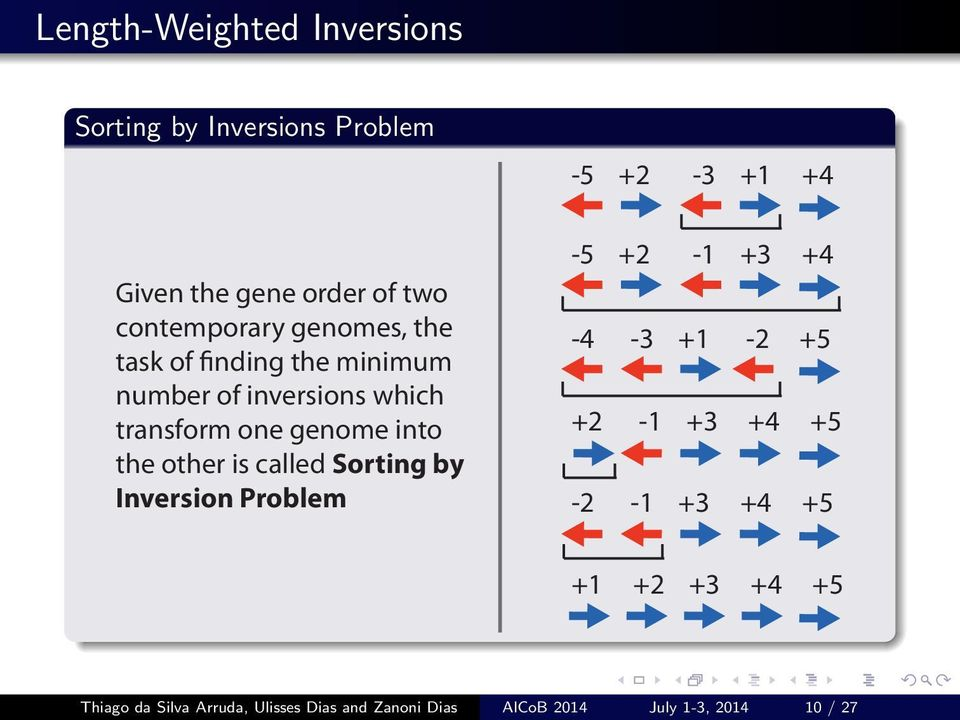 other is called Sorting by Inversion Problem -5 +2-3 +1 +4-5 +2-1 +3 +4-4 -3 +1-2 +5 +2-1 +3 +4 +5-2