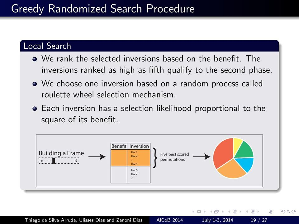 We choose one inversion based on a random process called roulette wheel selection mechanism.