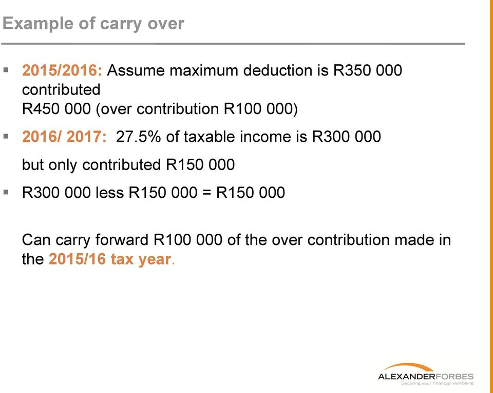 5% of taxable income is R300 000 but only contributed R150 000 R300 000 less