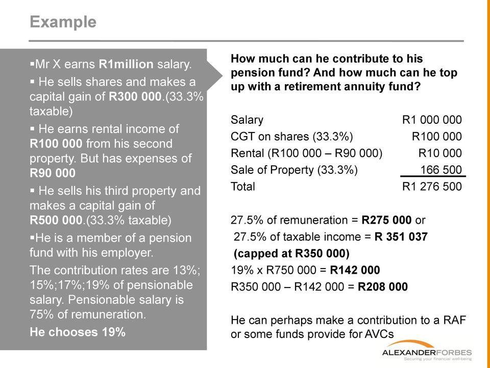The contribution rates are 13%; 15%;17%;19% of pensionable salary. Pensionable salary is 75% of remuneration. He chooses 19% How much can he contribute to his pension fund?