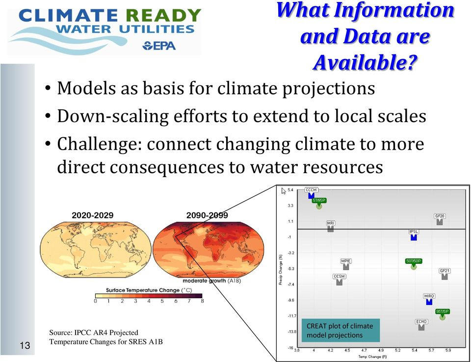scales Challenge: connect changing climate to more direct consequences to water