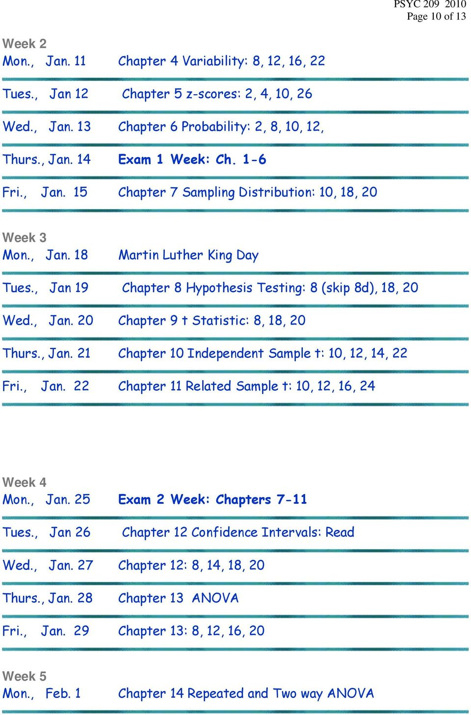 , Jan. 21 Chapter 10 Independent Sample t: 10, 12, 14, 22 Fri., Jan. 22 Chapter 11 Related Sample t: 10, 12, 16, 24 Week 4 Mon., Jan. 25 Exam 2 Week: Chapters 7-11 Tues.