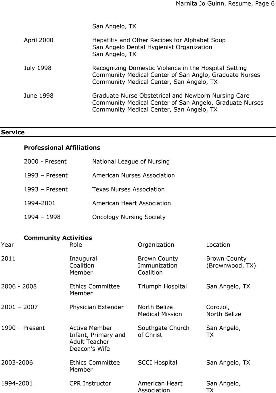 Community Medical Center, Service Professional Affiliations 2000 - Present National League of Nursing 1993 Present American Nurses Association 1993 Present Texas Nurses Association 1994-2001 American